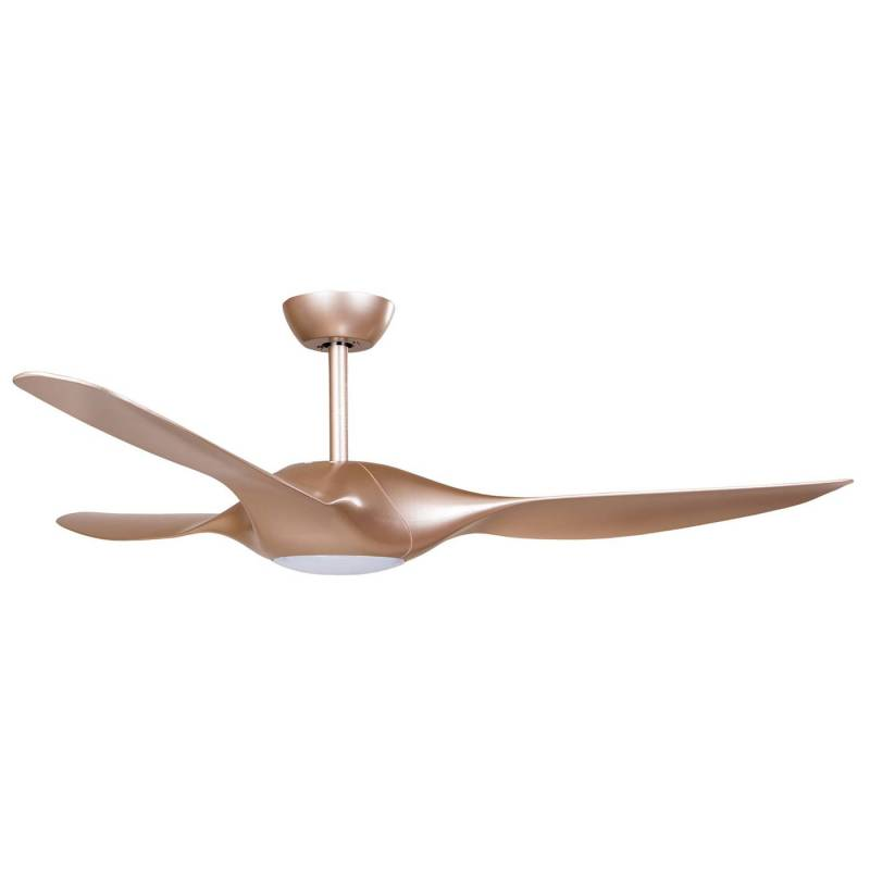 Frequently Asked Questions about Ceiling Fans Igan iluminación