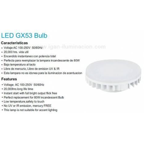 MANTRA Asimetric LED 1L white wall lamp